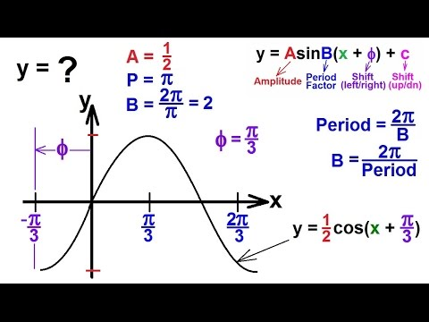 PreCalculus - Trigonometry (47 of 54) Find the Amplitude, Period, Phase Angle, and Write Equation