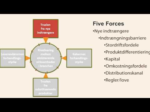 five forces that shape strategy More buzzfeed pride five competitive forces that shape strategy in fact, the upstart network had several strategic advantages for one, they had tremendous financial resources.