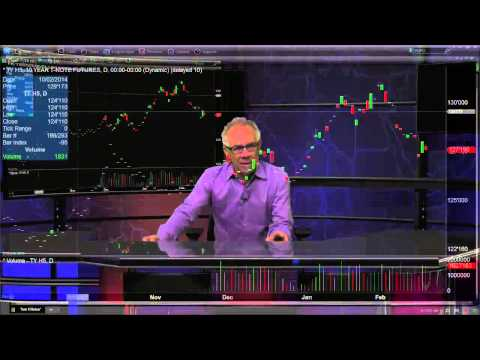 Feb 19th Daily Stock Market Recap by Tom O'Brien on TFNN   2015