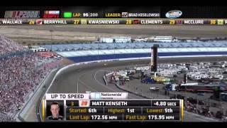 NASCAR XFINITY Series - Full Race - Boyd Gaming 300 at Vegas