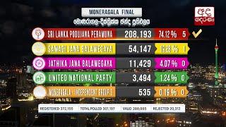 District Results - Moneragala