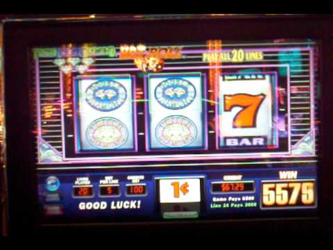 Don't be fooled by 'hot slots' data