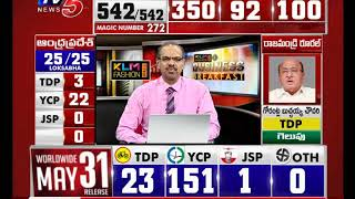 24th May 2019 TV5 News Business Breakfast