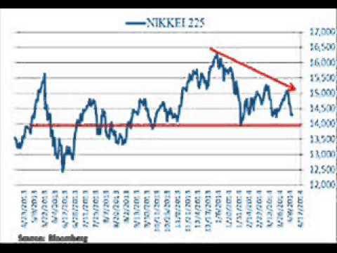 Nikkei higher as investors shrug off Japanese data : 24/7 News Online