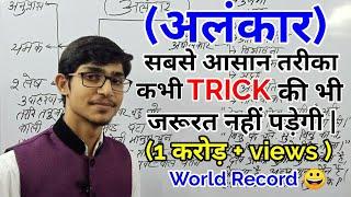 अलंकार कभी भूल नहीं पाओगे / alankar in hindi / full explanation/Hindi by Mohit Shukla