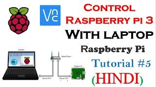 How to Control Raspberry pie with laptop Using VNC in Hindi|Raspberry pie tutorials for Beginners #5