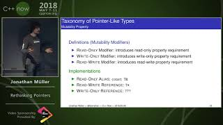 """C++Now 2018: Jonathan Müller """"Rethinking Pointers"""""""
