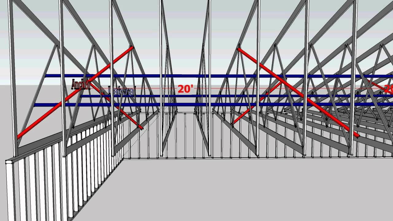 Truss Bracing Recommendations In 3d From The Wwta Youtube