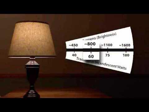 Energy 101: Lumens - YouTube