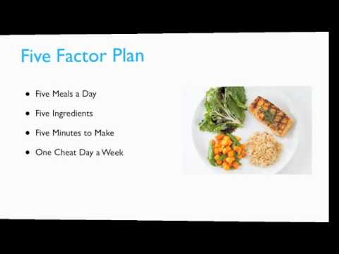 Five Factor Diet Review - Pros / Cons