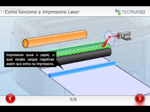 Como funciona uma impressora a laser