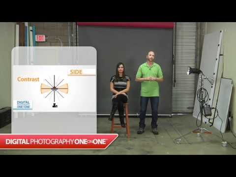 The Position of Light: Ep 228: Digital Photography 1 on 1: Adorama Photography TV