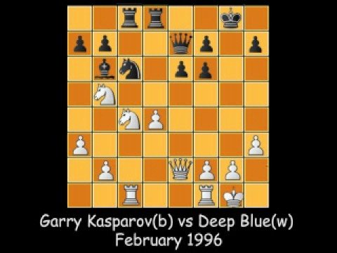 Garry Kasparov vs Deep blue
