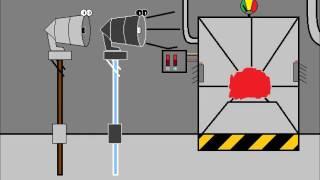 tornado siren madness - reactor core meltdown part 1