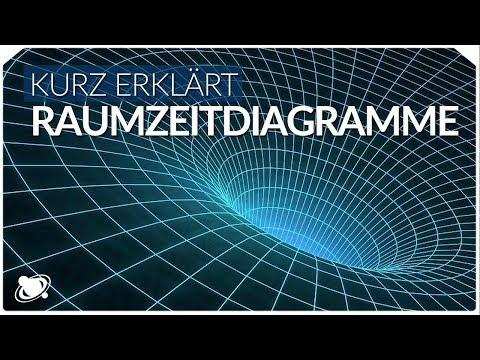 Was sind Raumzeitdiagramme | Einfach Erklärt (2018)