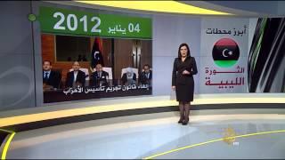 أبرز محطات الثورة الليبية