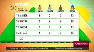 China leads overall medals table, Nigeria tops Africa teams log