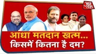 आधा मतदान ख़त्म...किसमें कितना है दम? |  देखिये Halla Bol Anjana Om Kashyap के साथ .