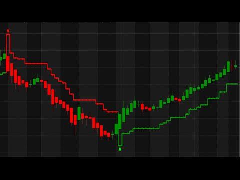 Индикаторы долгосрочной торговли форекс