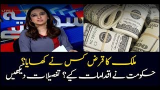 Who ate the loans granted to Pakistan? What steps did the government take? Watch details