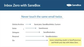 [SaneBox Webinar] How to Outsmart Your Inbox
