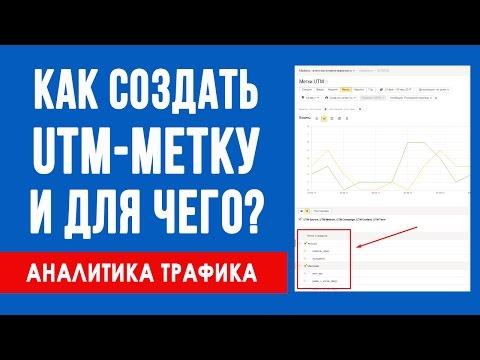 UTM Метки. Как Поставить и Настроить UTM Метки в Яндекс Директ на tubethe.com