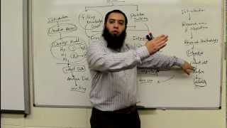 Ontology, Epistemology, and Methodology - Research Methodology Course (Self-Study) - Session 2