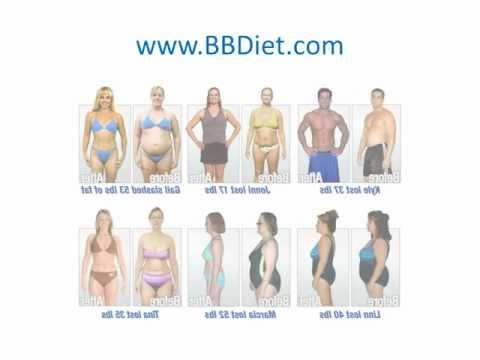 Fast Weight Loss Diet   7 Day Belly Blast Fast Weight Loss Diet Plan
