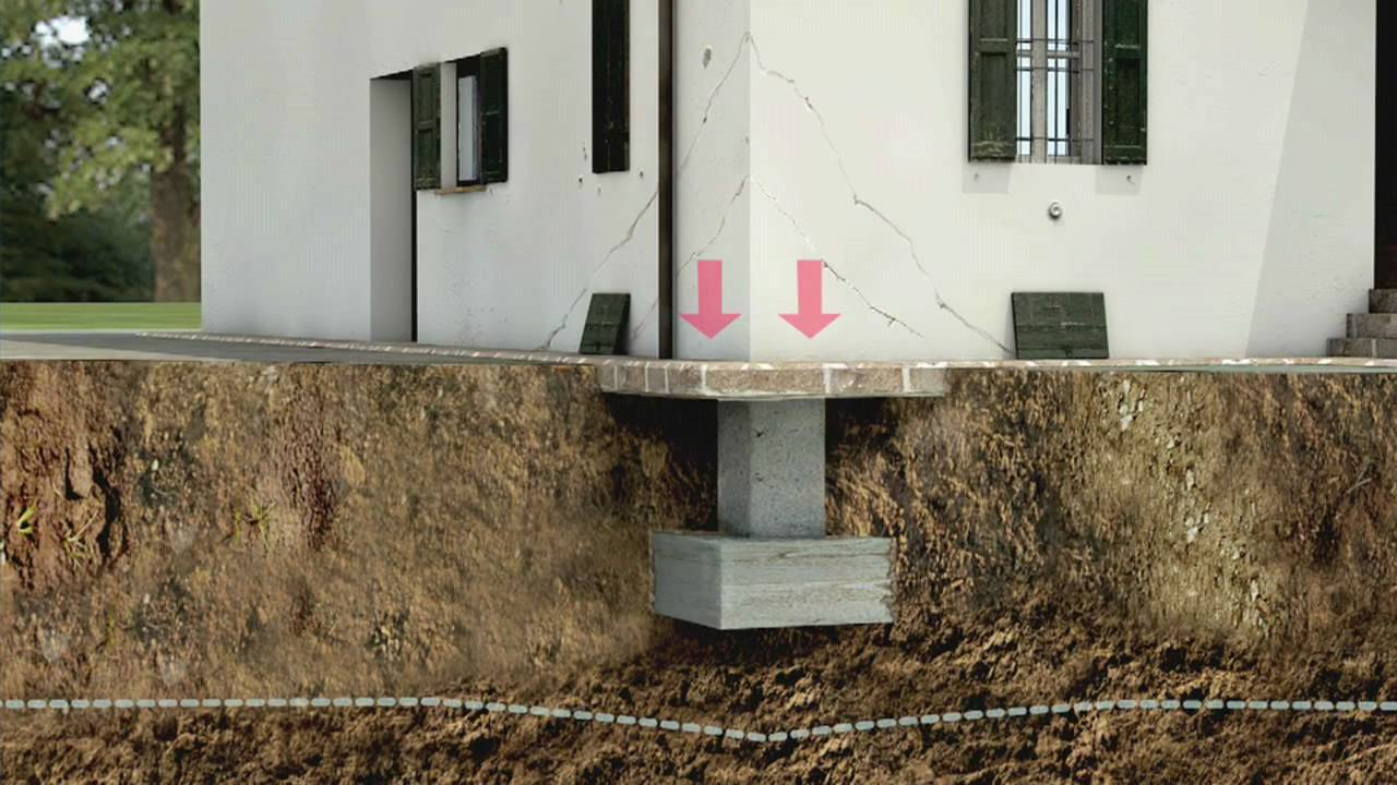 Geosec italia il cedimento del terreno e delle for Case in legno senza fondamenta