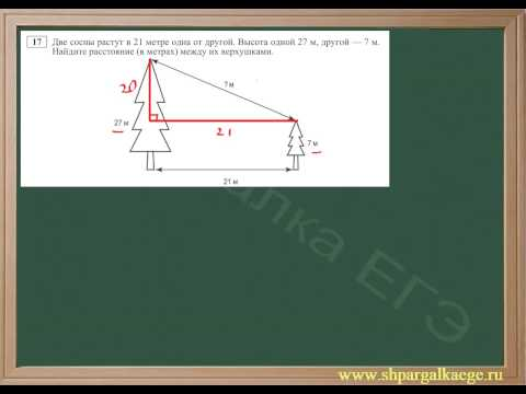 Нахождение гипотенузы прямоугольного треугольника