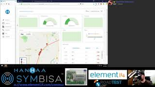 Hanhaa Symbisa  -  Live testings and tips on first setup (livestream fail)