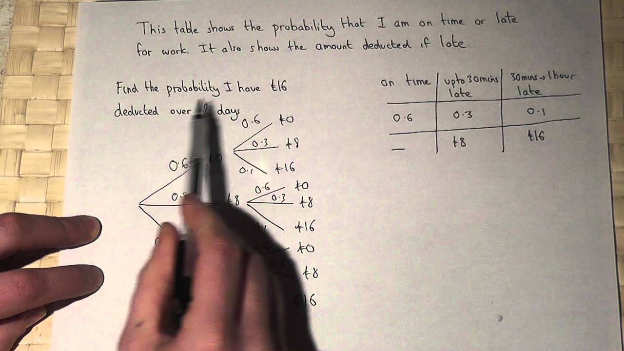 Probability   Probability Tree Diagrams With Three