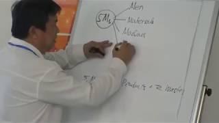 BachKhoa HSE 16-  Clip GIẢI MÃ về HSE Khoa học với Nền tảng 5Ms, Nguyên tắc 70-30, Oxy trong KGK
