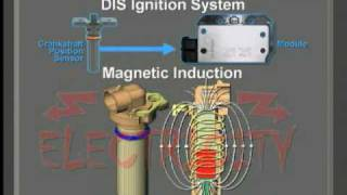 Wells Distributor - less ignition system, DIS, Training with Sgt. Tech P0300, P0301, P0302, P0303