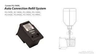 How to refill Canon PG-88 PG-740XL PG-240XL PG-540XL PG-640XL  Inkjet Cartridge - Auto-Refill System