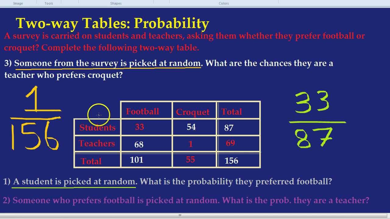Two-way Tables  Probability