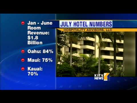 Hawaii tourism numbers looking up