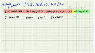 Subnetting Demystified - Part 7 Subnetting How To