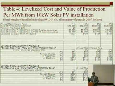 The Market Value and Cost of Solar Photovoltaic Electricity