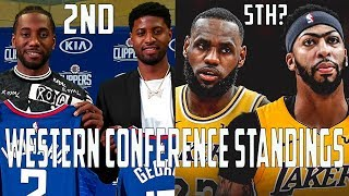 OFFICIAL NBA Standings Predictions: Western Conference