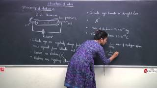 Structure of Atom: Class 9th & NTSE - 01