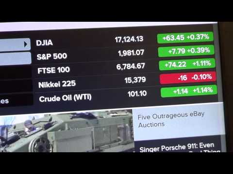 2014-07-16 Midday look at Stocks