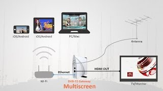 DVB-T2 Gateway for multiscreen digital TV reception
