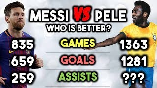 Lionel Messi vs Pelé Career Comparison ⚽ Match, Goals, Assists, Awards, Trophies & More.