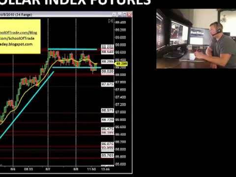 (1 of 2) 151 Ticks Live! Day Trading Russell Futures contracts easy!