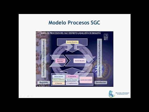 Gestión por Procesos - Business Process Management BPM - parte 2/2