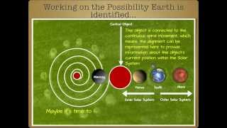 Nibiru - Planet X Timeline Part 1 of 3 - New information June 22nd 2015