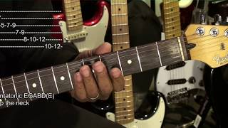 How To Play E Minor Em Pentatonic Scale Up The Guitar Neck Frets 0-12 Easy Blues Lesson