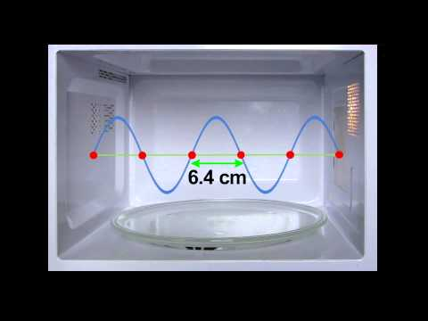 How a Microwave Oven Works