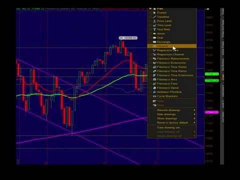4/6 Dow, GTN, CNDO, CPST,